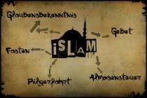 Запад опасается шариата, но не прочь на нем обогатиться
