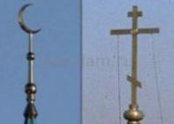 Отношение мусульман к христианам
